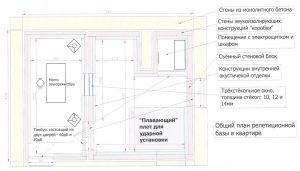 Общий план репетиционной базы в квартире.