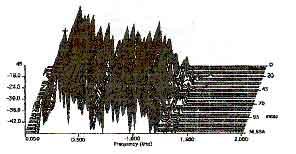Рис.21. Пример графика ЕТС